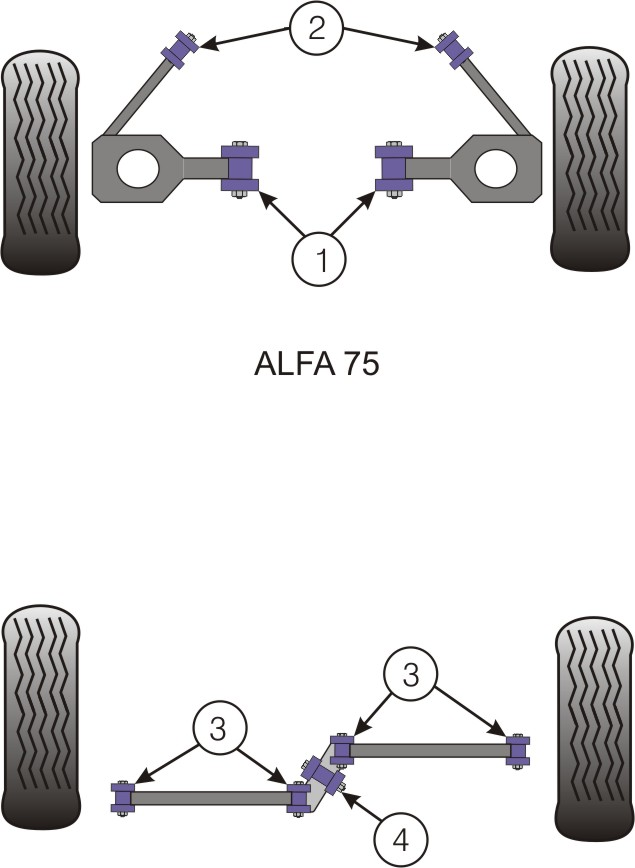 Powerflex Uretaanipuslat Race Fi